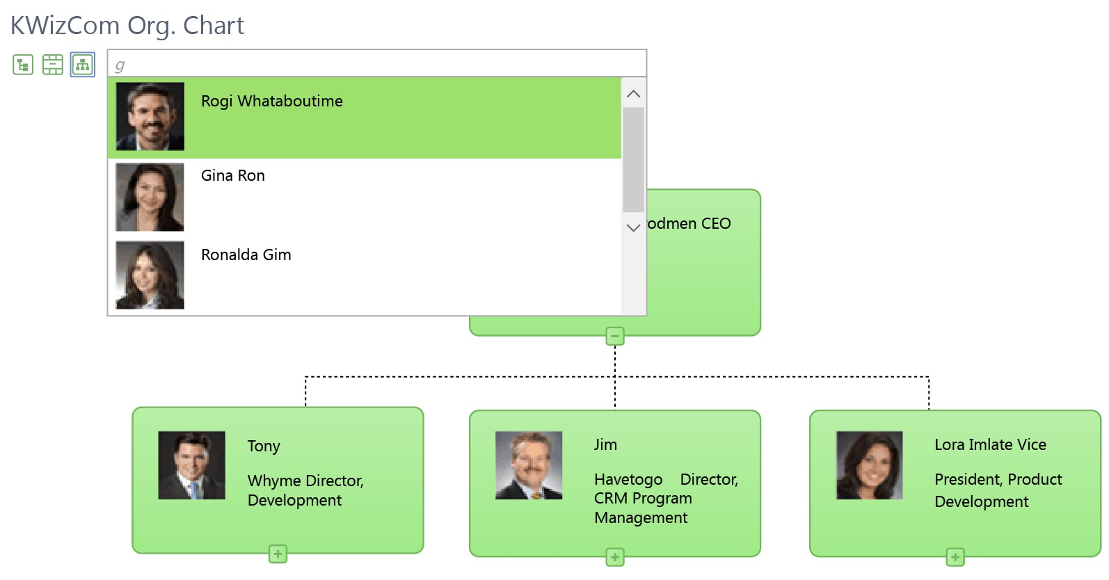 Org chart for SharePoint and Microsoft 365