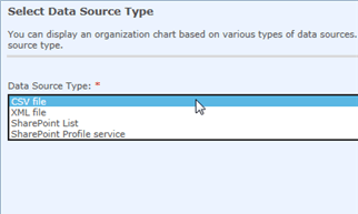 KWizCom SharePoint Org Chart web part