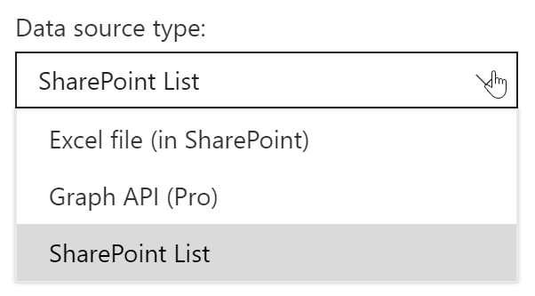 KWizCom SharePoint Org-chart-data sources