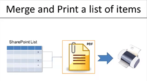 KWizCom SharePoint Printing Feature