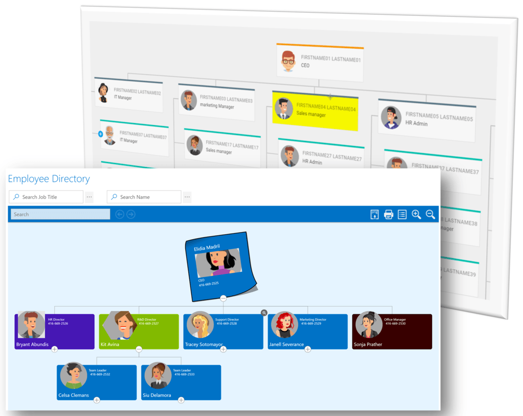 The Ultimate Org. Chart for SharePoint Online & Teams