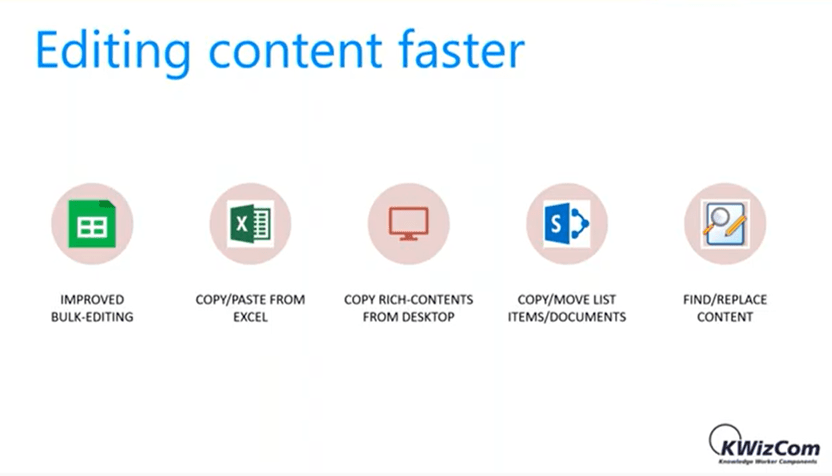 edit content 10x faster in SharePoint